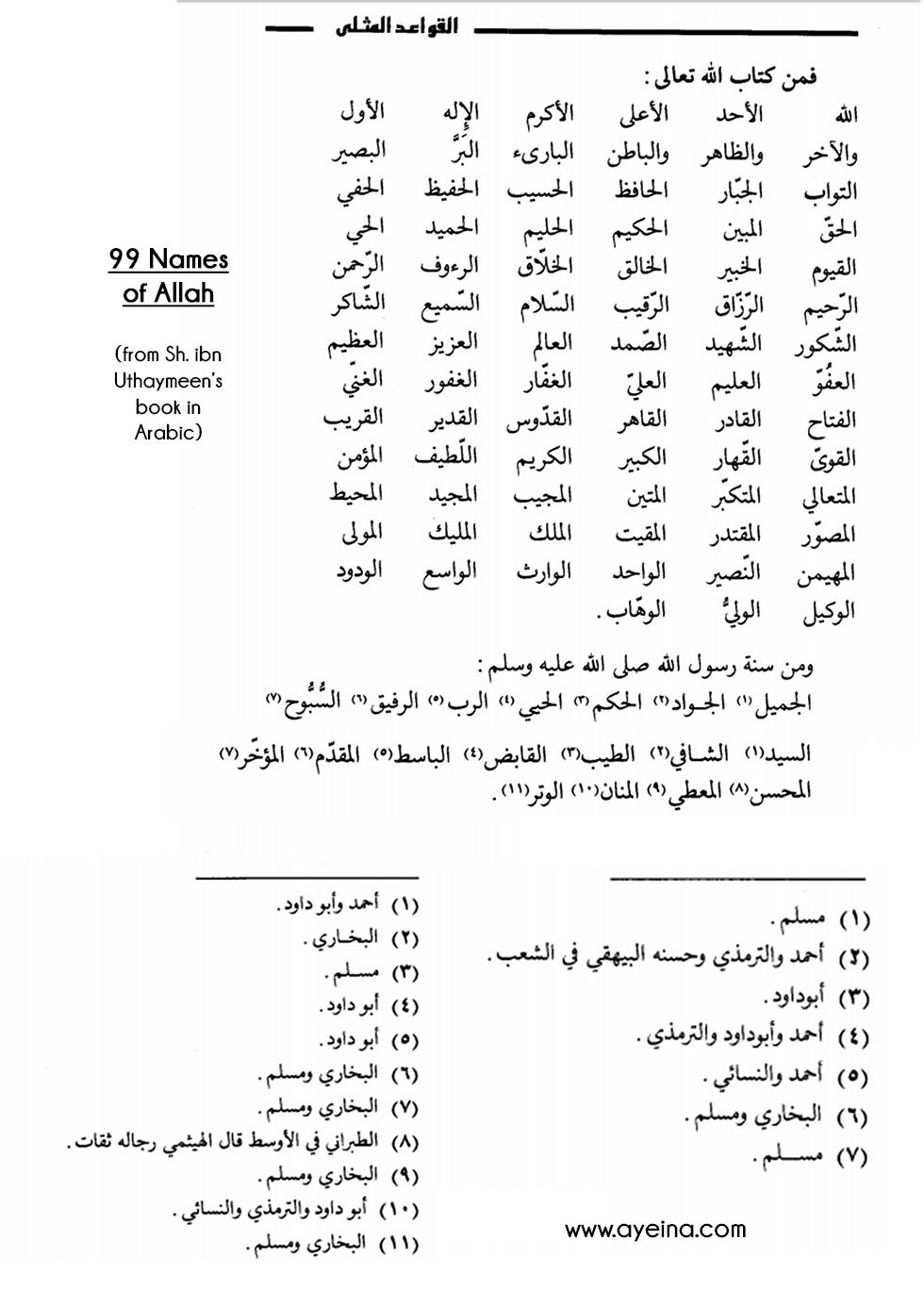 Memorization Of 99 Names Allah